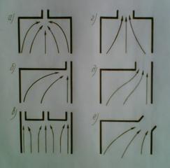 Механизм открытия дверей автоматически