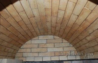 Бетон свод бетон б50 характеристики